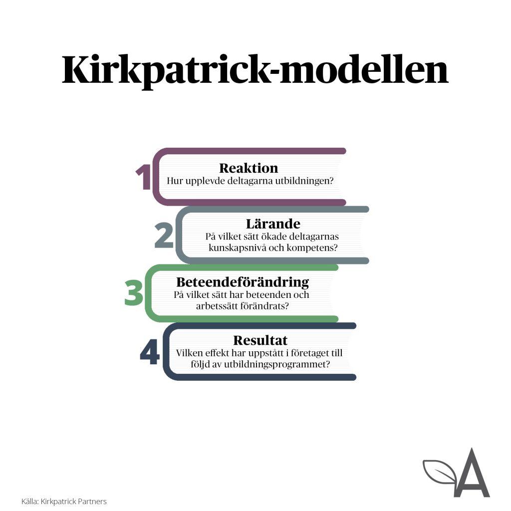Bild kirkpatrick modellen