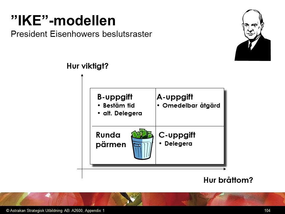 Eisenhowers prioriteringsmodell