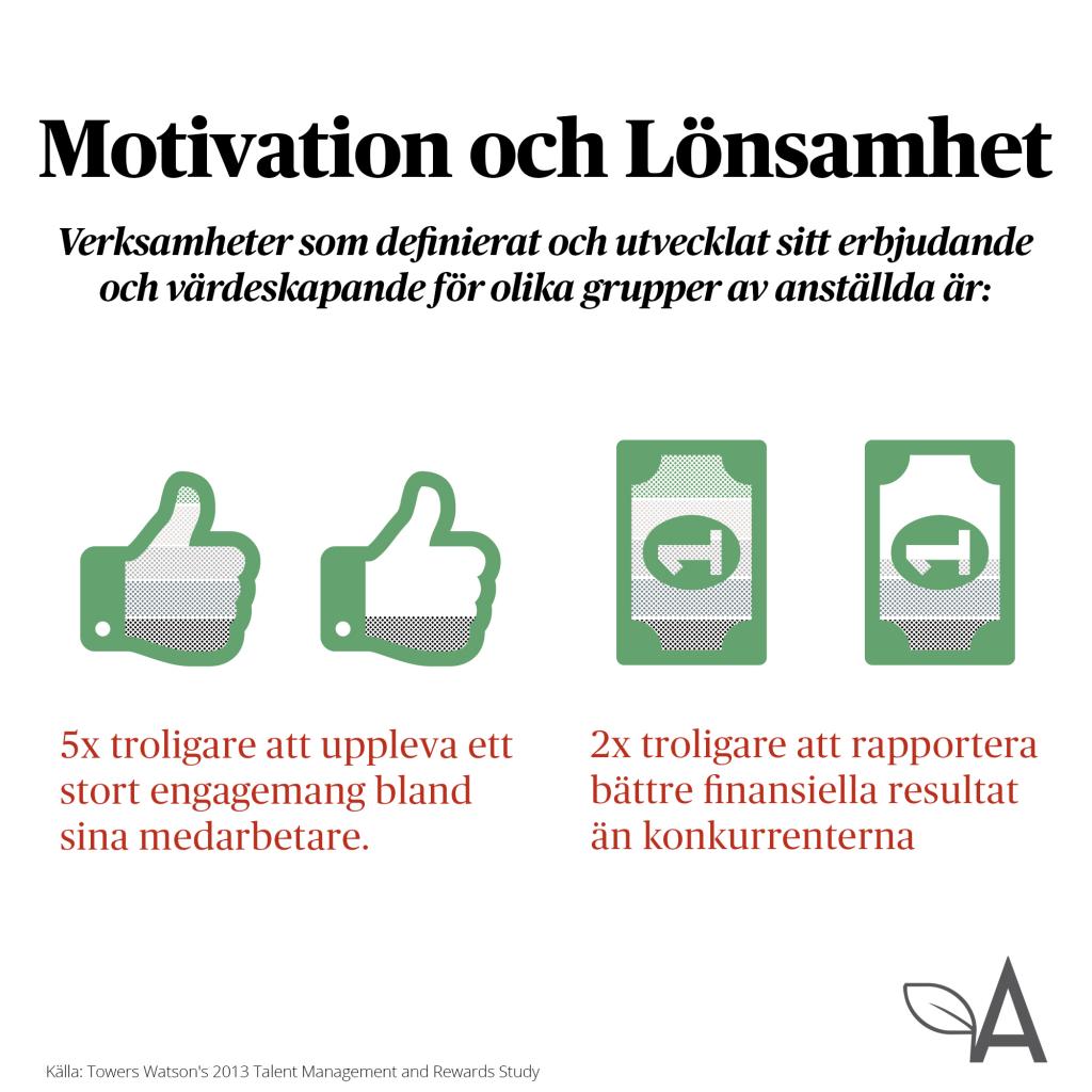 lönsamhet värdeerbjudande omorganisation
